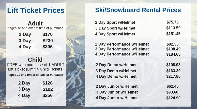 Lift Ticket Prices.png