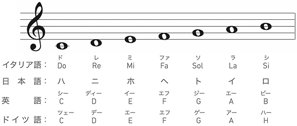 m音名.png