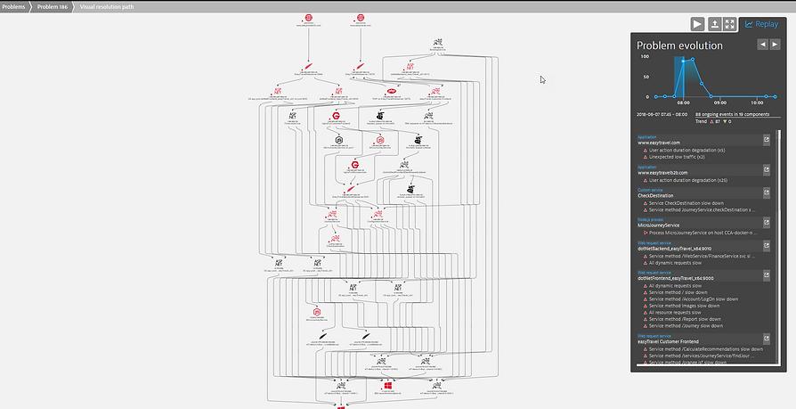 visual-resolution-path2-1910-402f92b15e.