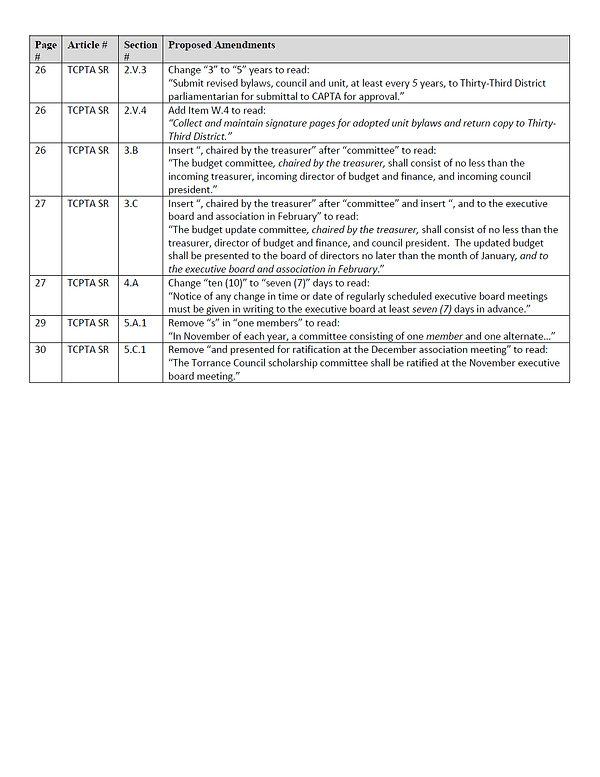 2020_bylawschanges02.jpg