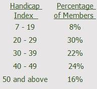 members data.jpg