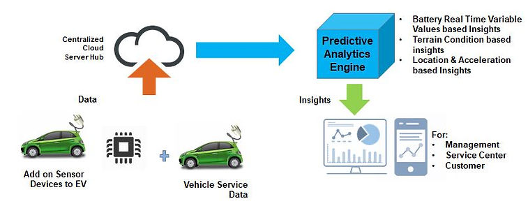 Predictive CARe.JPG