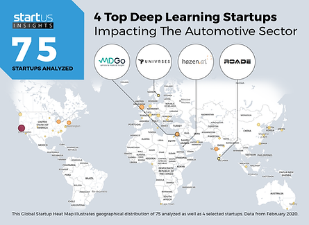 Deep-Learning_in_Automotive_Heatmap_Star