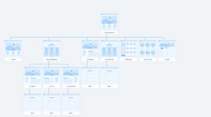 Flowmap UX Design tool