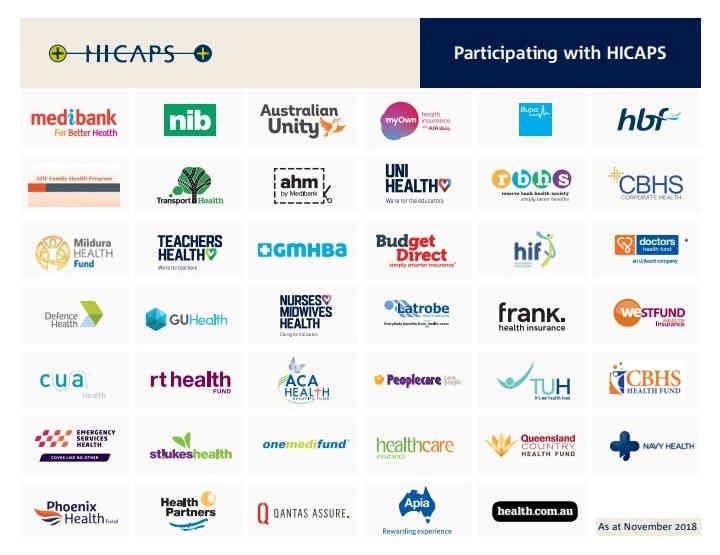Health fund participants