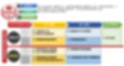 109商博課程地圖.png