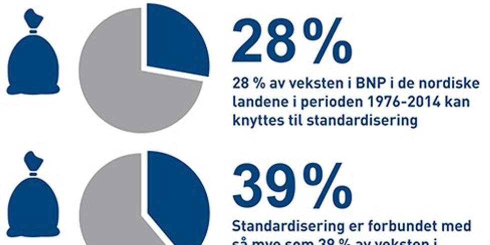 Temamøte om standardisering