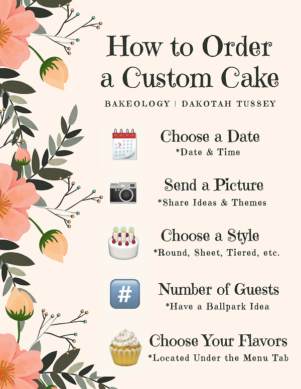 How to order a cake.png
