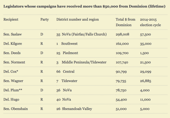 Does Dominion Buy Votes? Sure, but not in the way you think