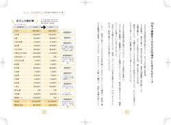 3000円投資再入稿(通し)_ページ_27