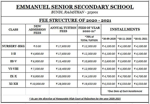 Fee Structure 20-21 Revised.JPG