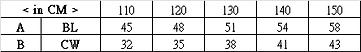 TSP-A Size Chart.png
