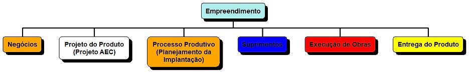 Eixos_de_competência_color.png