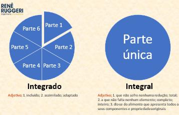 Projeto Integrado ou Integral? Que movimento é esse?