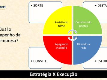 Governança na gestão de projetos