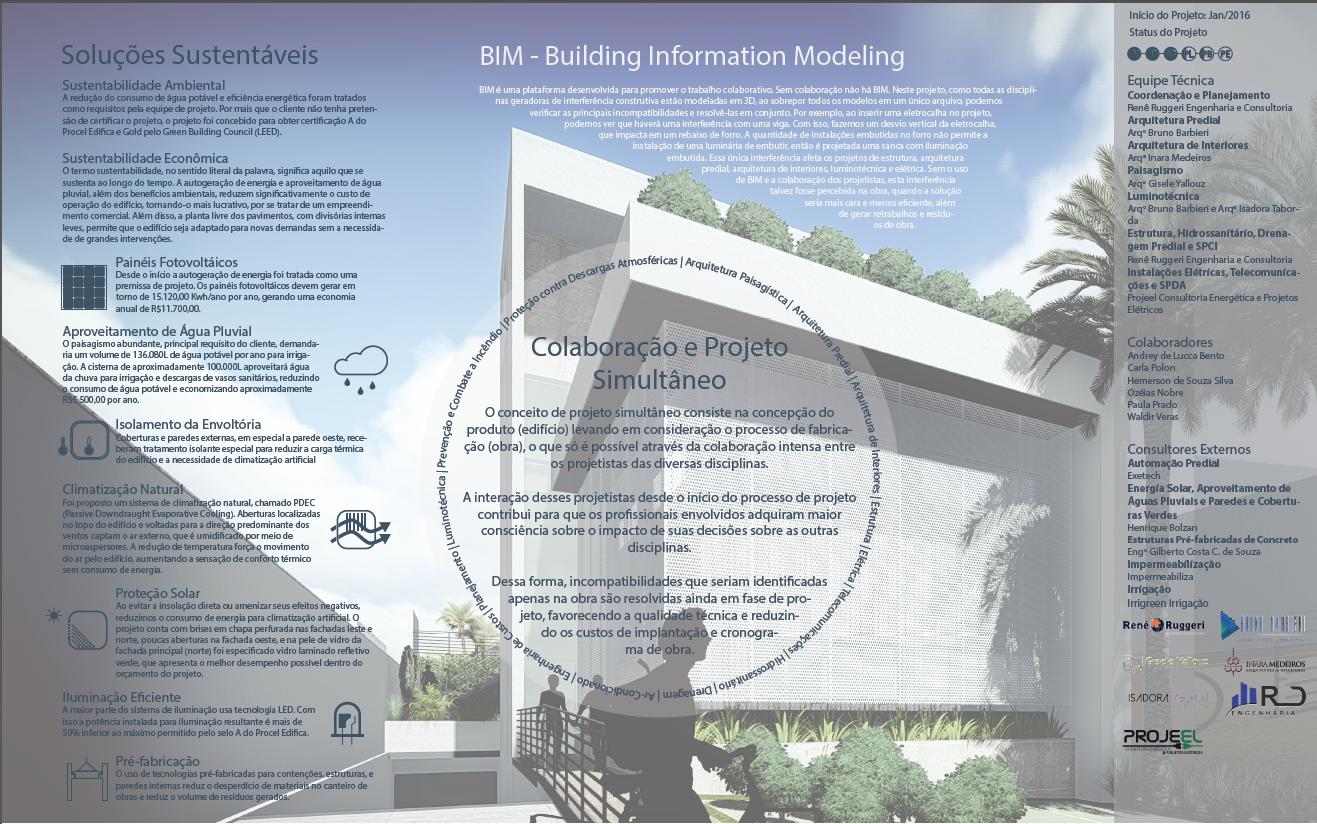 Falando em Arquitetura Prancha 1.PNG