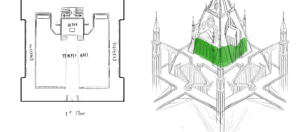 Inside temple_Earth_Diagram_2.jpg