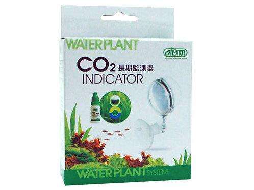 INDICADOR CO2