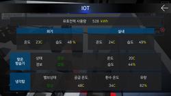 IoT 데이터 연동