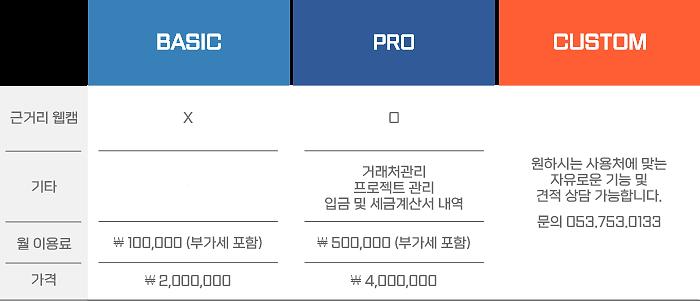 office_price