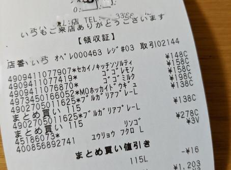 消費税増税と軽減税率の始まり