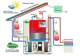 combi PV HVAC.png