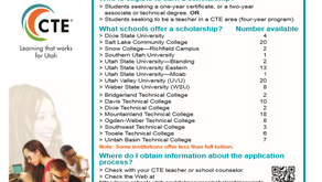 Scholarships for students that complete 1.5 credits or more in a Career Technical Ed. (CTE) area