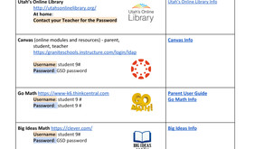 Quick Reference Guide for logging into all the Granite School District accounts