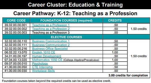 K-12 Teaching.PNG