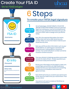 How to make an FSA ID.png