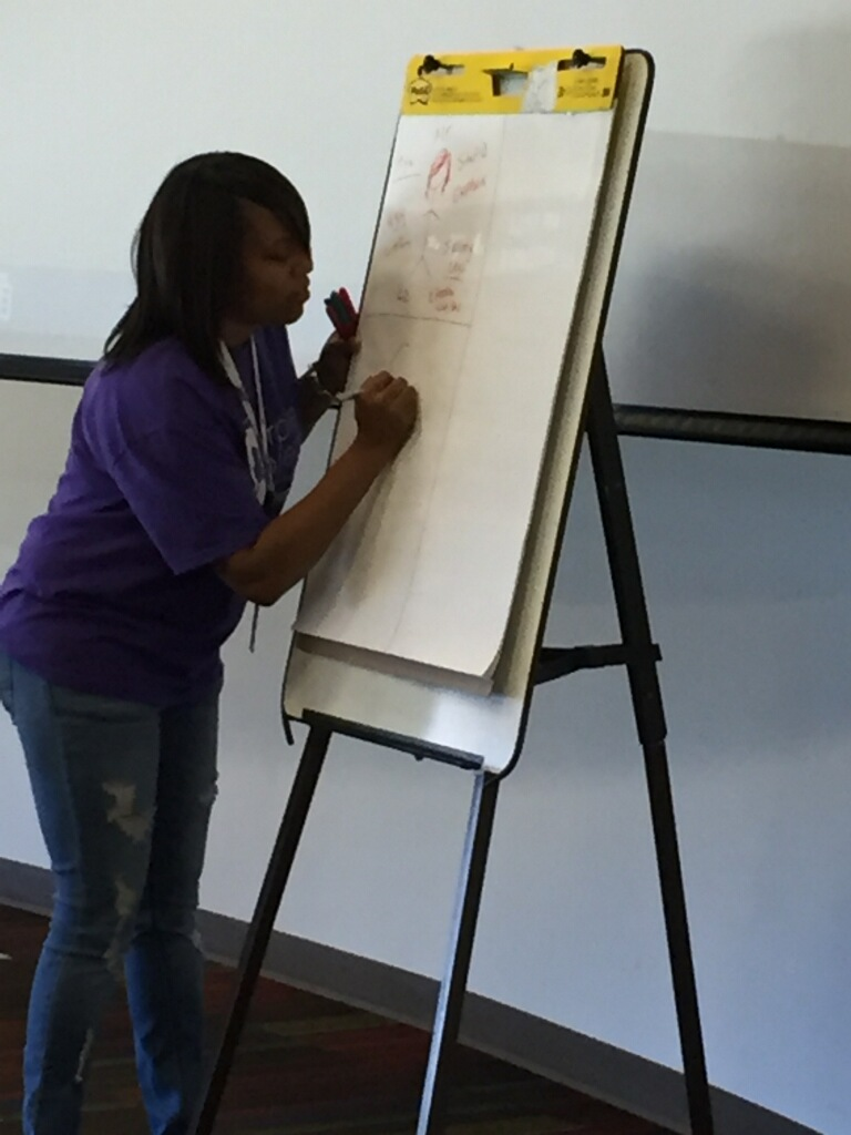 LaTasha C. Watts Training Youth