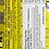 Thumbnail: Lemon Lavender Zest