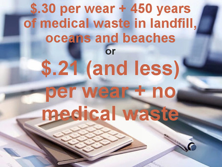 Consider Cost Per Wear in your Face Mask Purchase (and any clothing purchase) - which is cheaper?