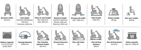 Technical Specifications Comet Apline Pl
