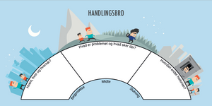Handlingsbroen