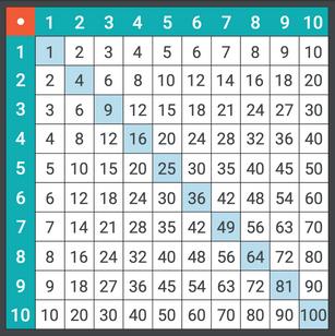 Den lille tabel