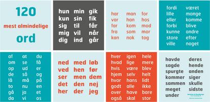 De 120 mest almindelige ord