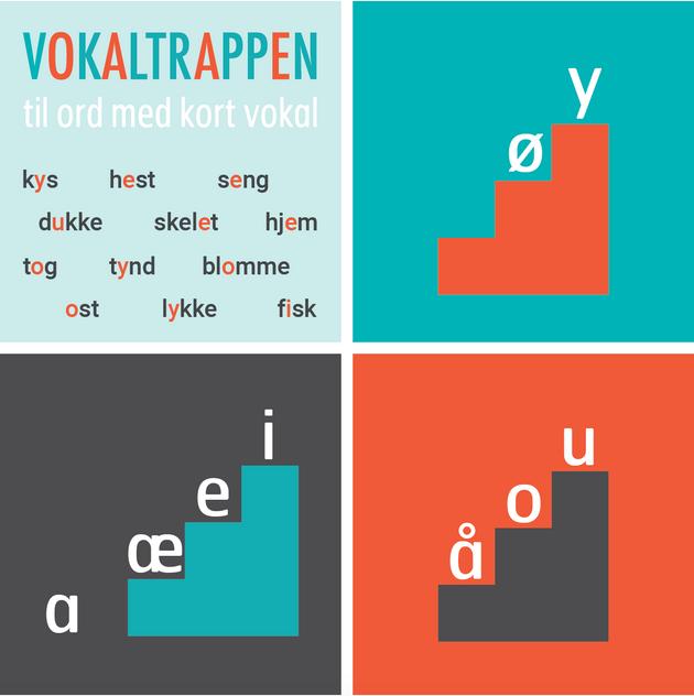 Vokaltrappen