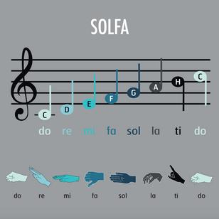 Solfa