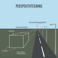 Perspektivtegning med 1 forsvindingspunkt
