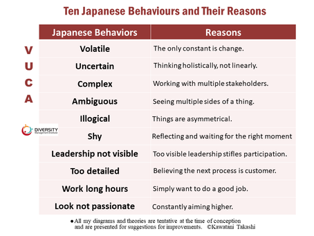 On Building a Career in a Japanese Company Beyond Sakura and Sushi