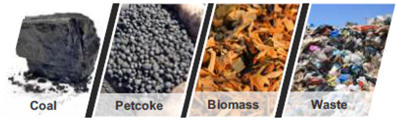 Salon Inde Gasification_Coal_Biomass_Was