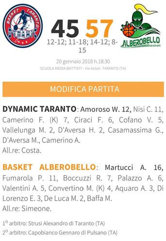 Dynamic Basket Taranto - Basket Alberobello 45 - 57