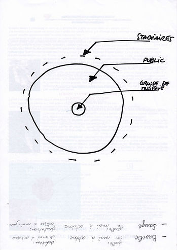 pensees rotatives.jpg