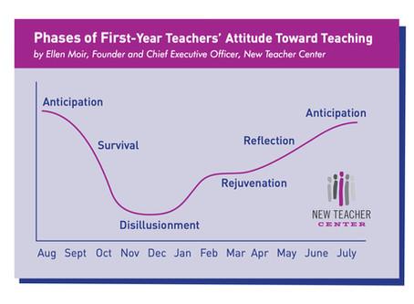 Music Teacher Tip #11 - First Year Teacher