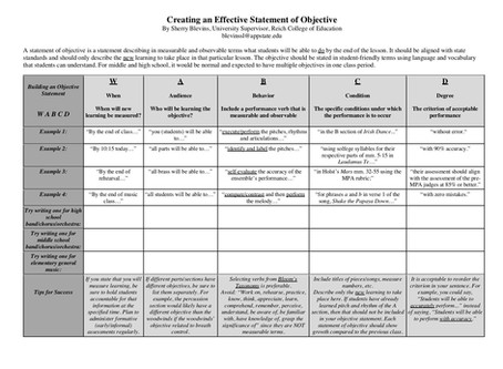 Music Teacher Tips - #8 - Writing Effective Objectives