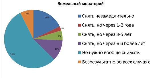 Діаграма_результати.jpg