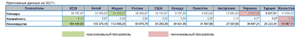 Украина_пшеница_7.png