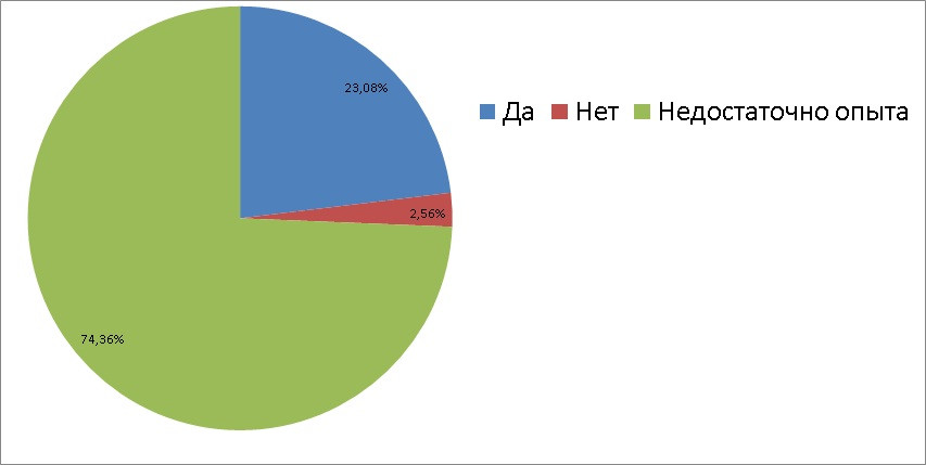Результати_StripTill.jpg