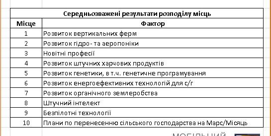 Результаты_вопрос_7.jpg